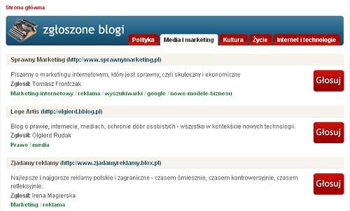 Lista blogow na które można głosować - na samej górze blog Sprawny Marketing
