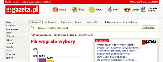 Gazeta.pl - cała strona
